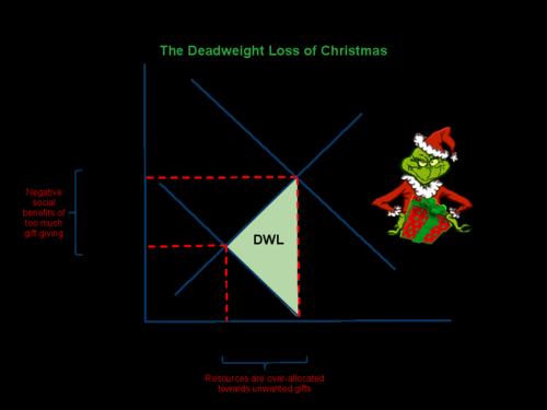 image from welkerswikinomics.com